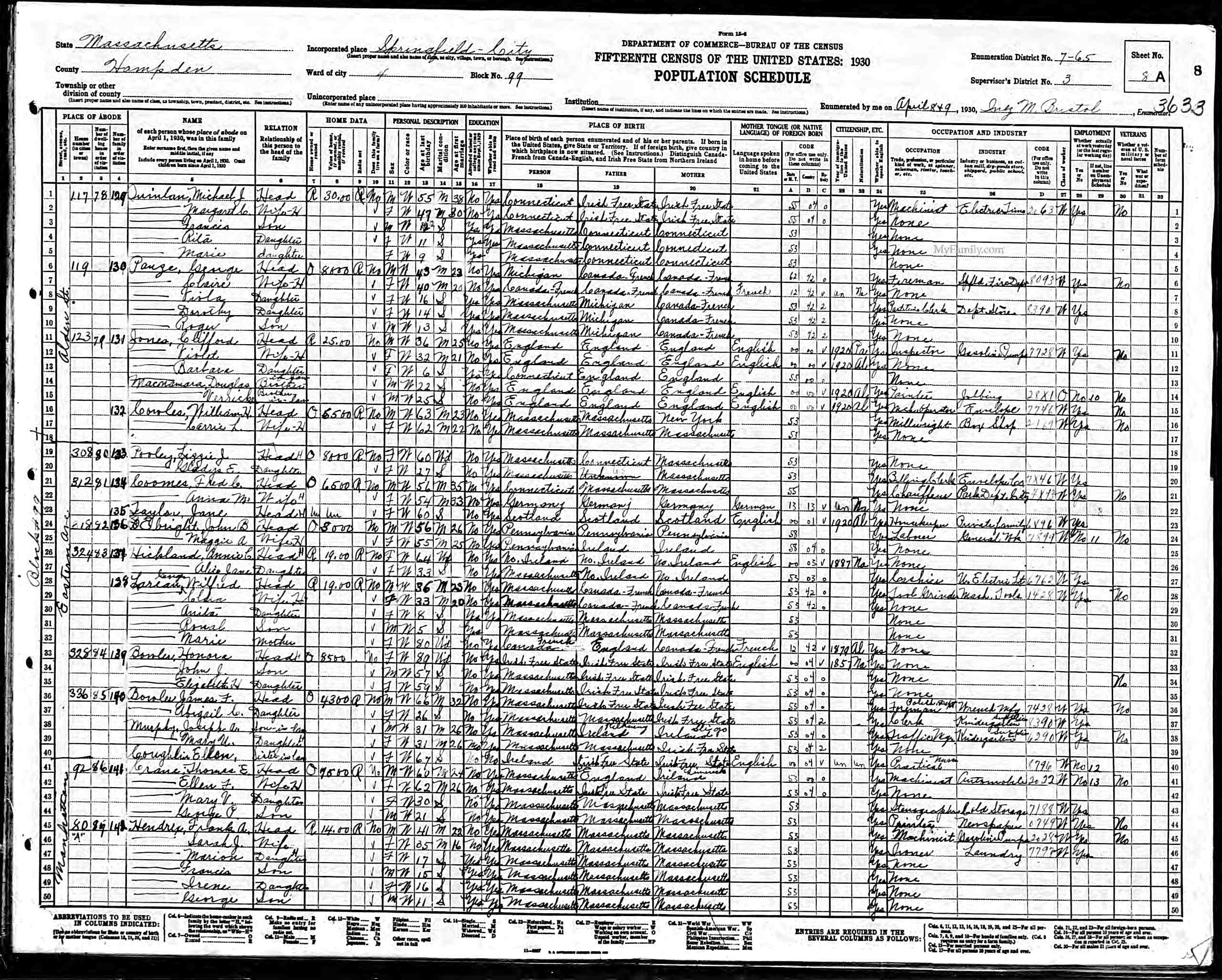 26 november 2008 the george pauze family of massachusetts 1930 census george pauze springfield mass aiddatafo Image collections
